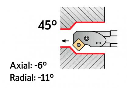 A-PSSN 45º