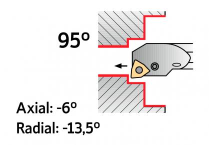 A-PWLN 95º